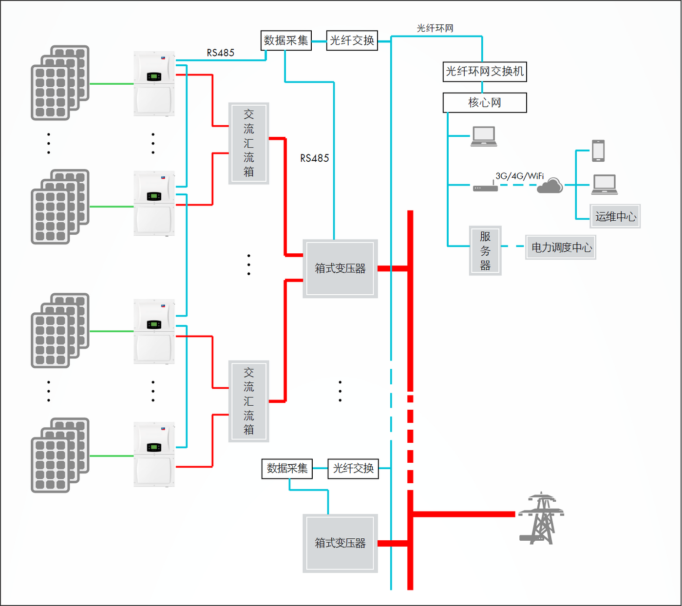 Power station system diagram